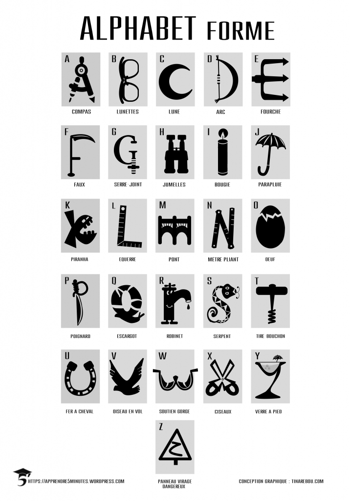 Alphabet Forme